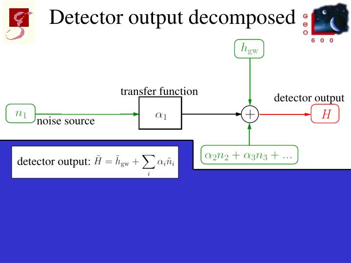 Detector output decomposed