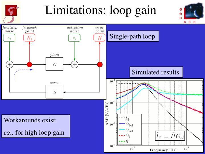 Limitations: loop gain
