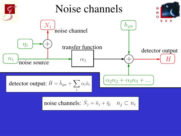 noise channels: