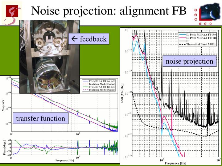 Noise projection: alignment FB