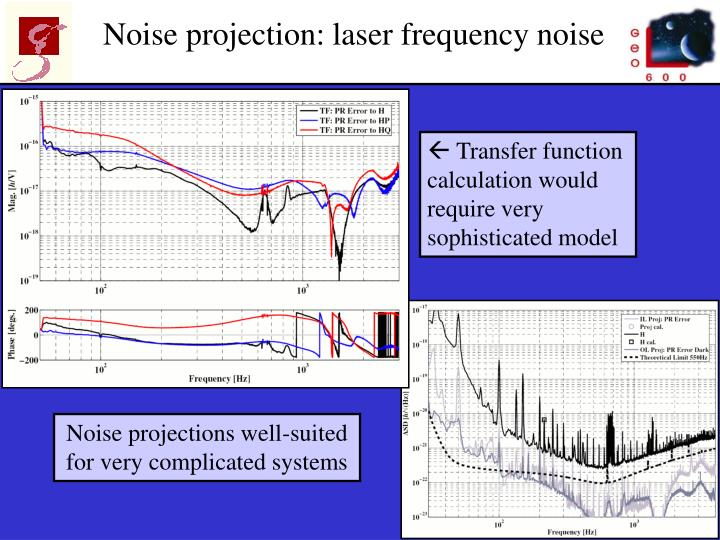Noise projection: laser frequency noise