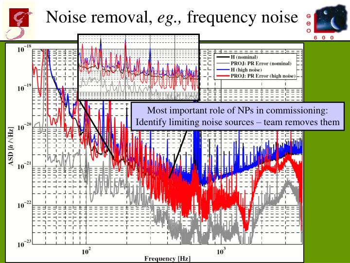 Noise removal,