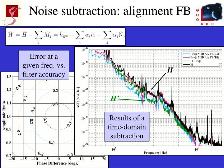 Noise subtraction: alignment FB