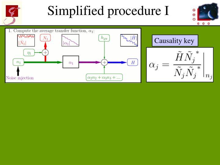 Simplified procedure I