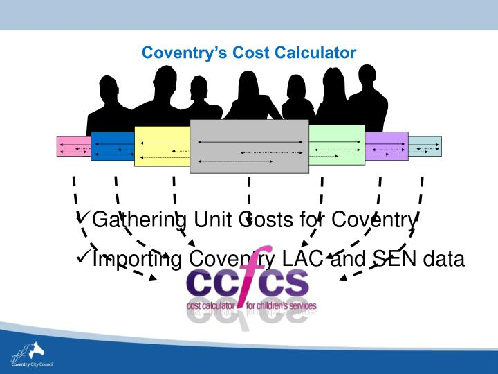 Coventry's Cost Calculator