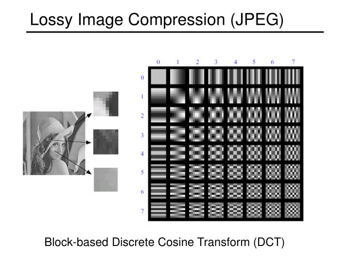 Lossy Image Compression (JPEG)
