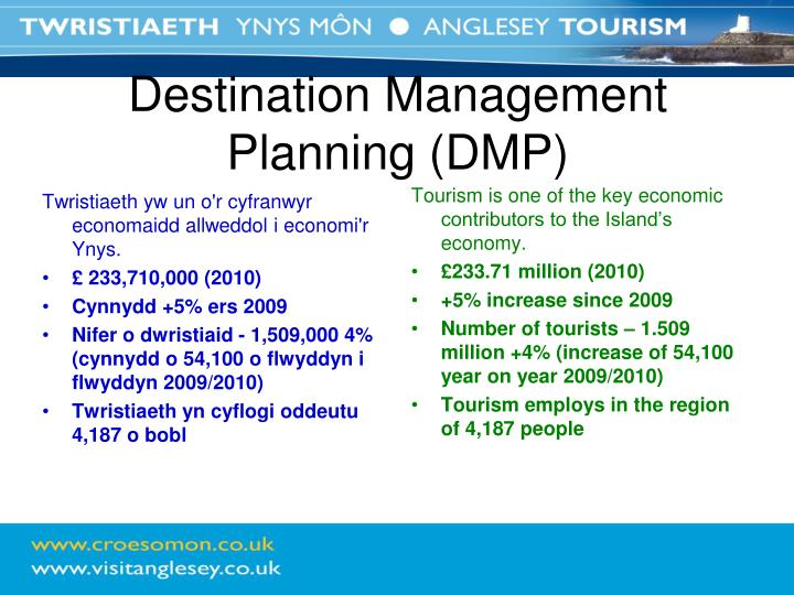 Destination Management Planning (DMP)