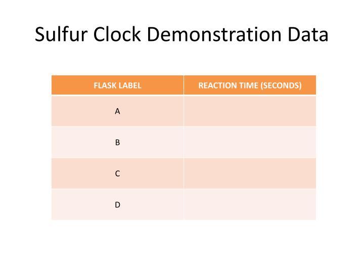Sulfur Clock Demonstration Data