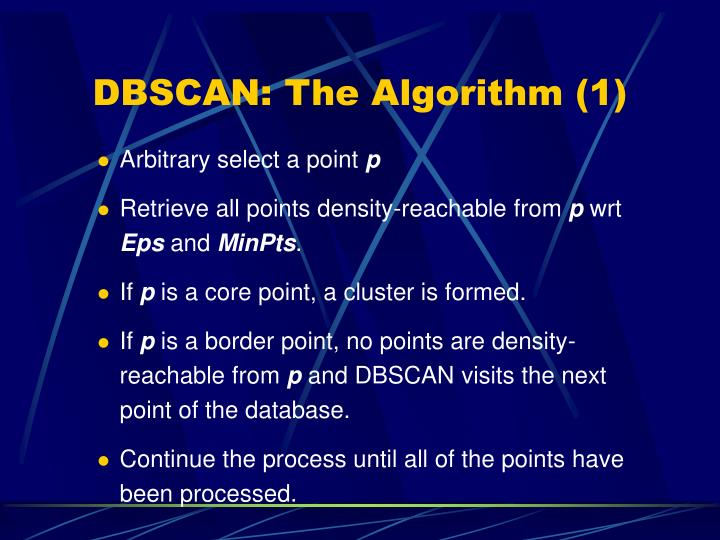 DBSCAN: The Algorithm (1)