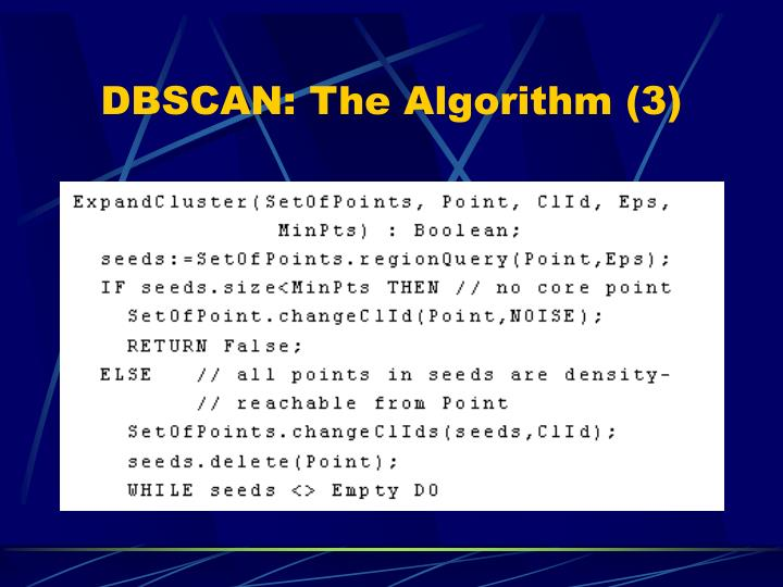 DBSCAN: The Algorithm (3)