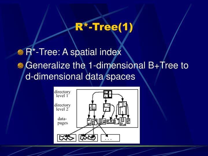 R*-Tree(1)