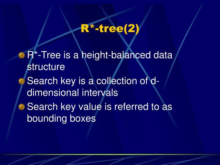 R*-tree(2)