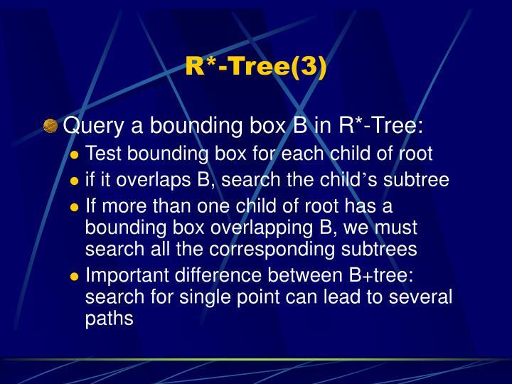 R*-Tree(3)