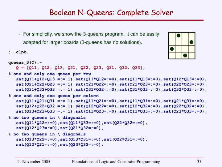 Boolean N-Queens: Complete Solver