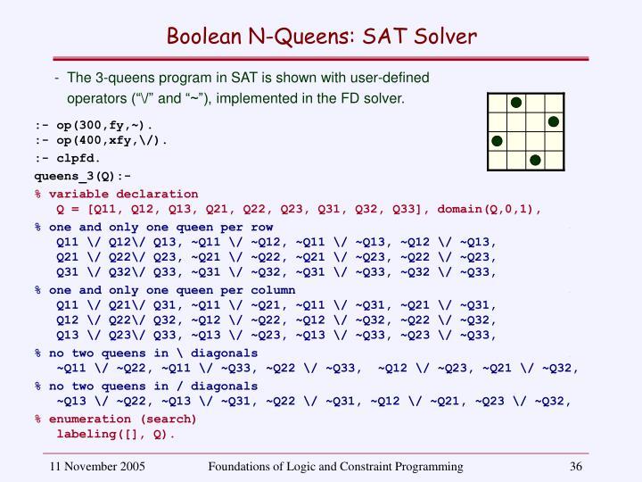 Boolean N-Queens: SAT Solver
