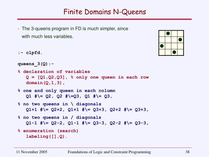 Finite Domains N-Queens