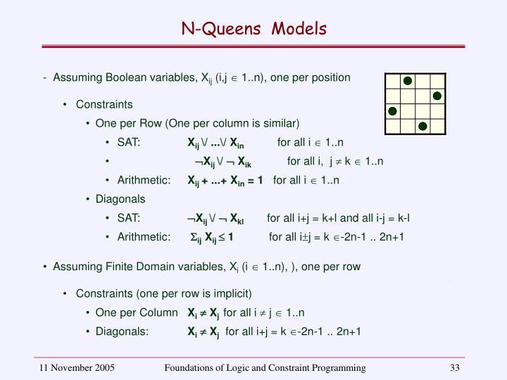 N-Queens  Models