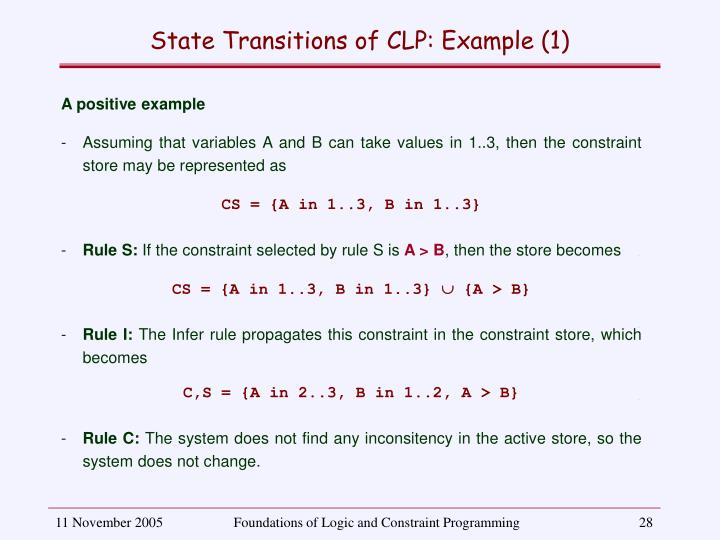 State Transitions of CLP: Example (1)