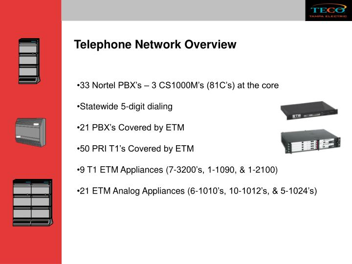 Telephone Network Overview