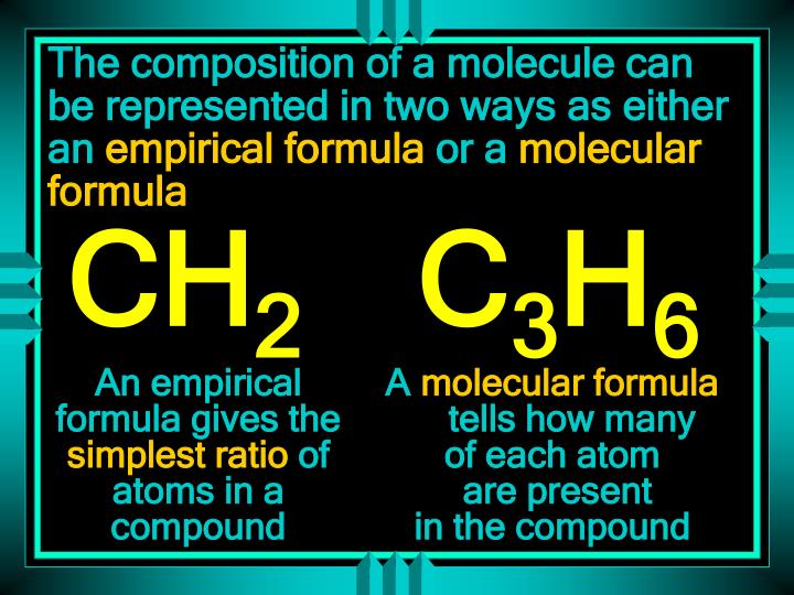 The composition of a molecule can be represented in two ways