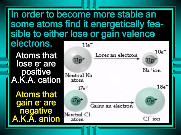 In order to become more stable an some atoms find it energetically fea-sible to either lose or gain valence electrons.