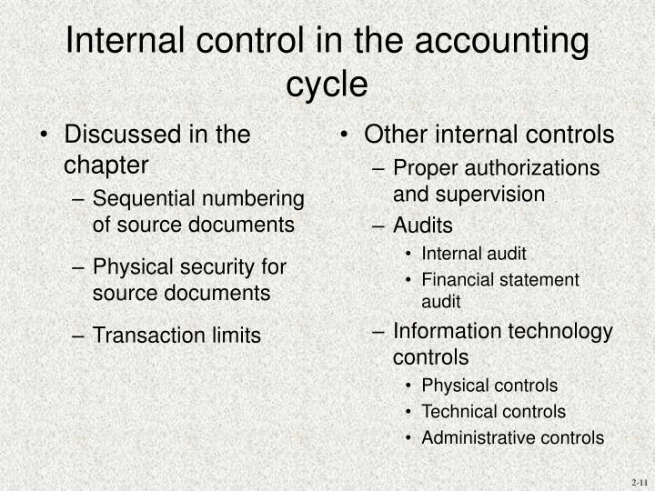 Internal control in the accounting cycle