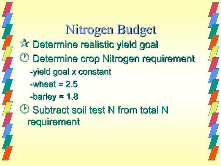 Nitrogen Budget