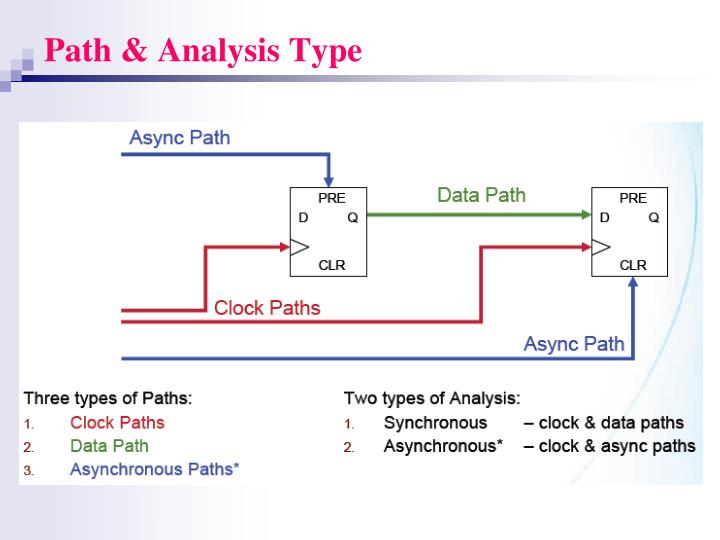 Path & Analysis Type