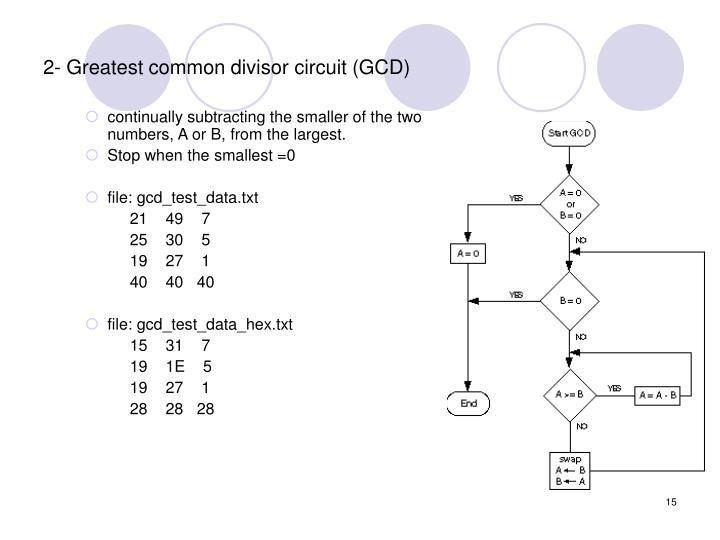 2- Greatest common divisor circuit (GCD)