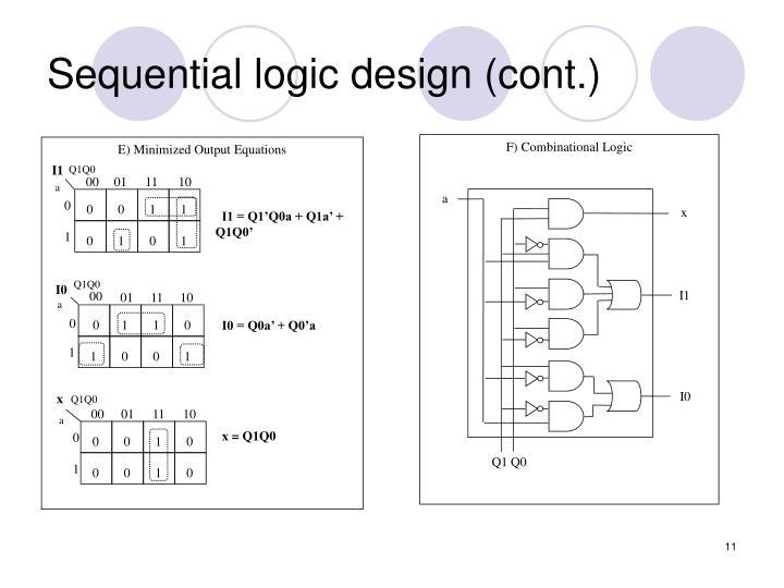 E) Minimized Output Equations