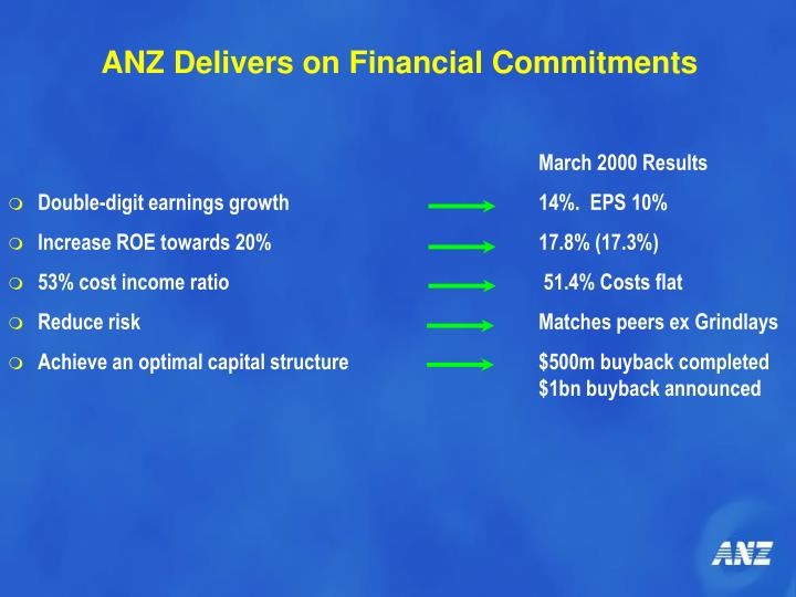 ANZ Delivers on Financial Commitments