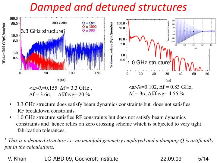 Damped and detuned structures