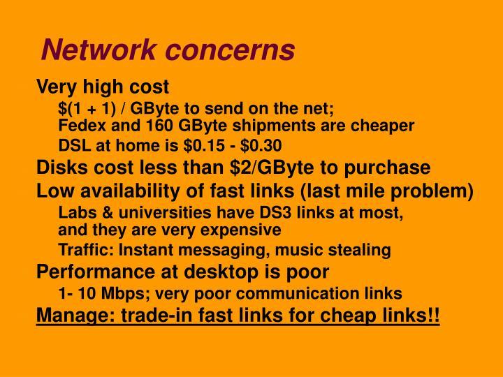 Network concerns
