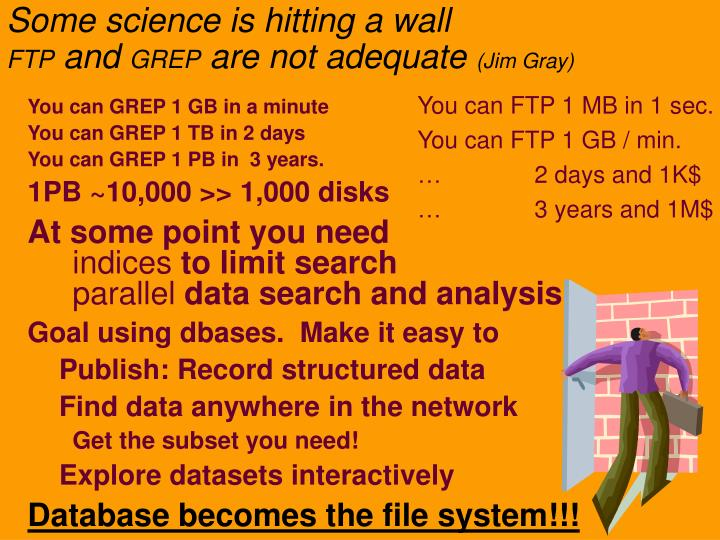 You can GREP 1 GB in a minute