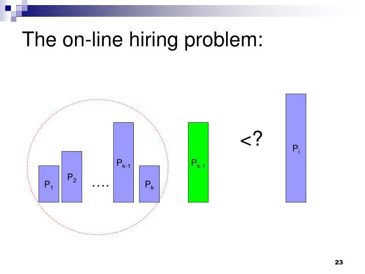 The on-line hiring problem: