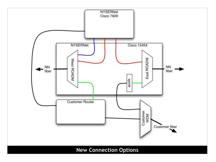 New Connection Options