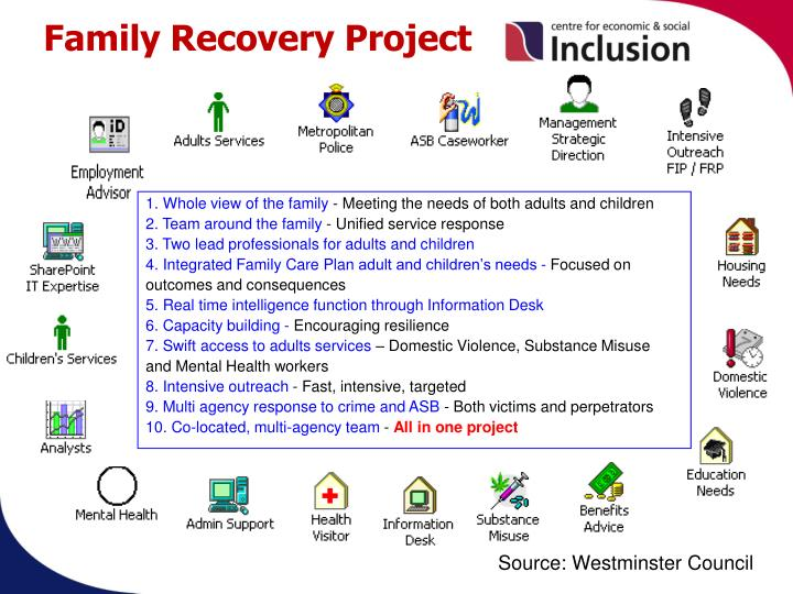 Family Recovery Project