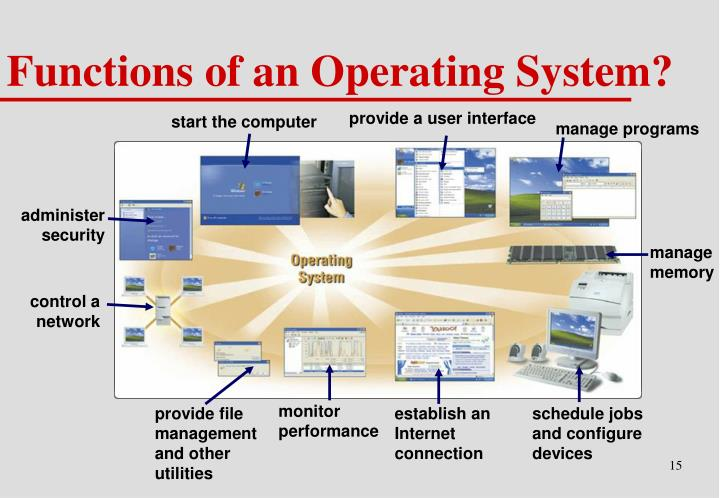 Functions of an Operating System?