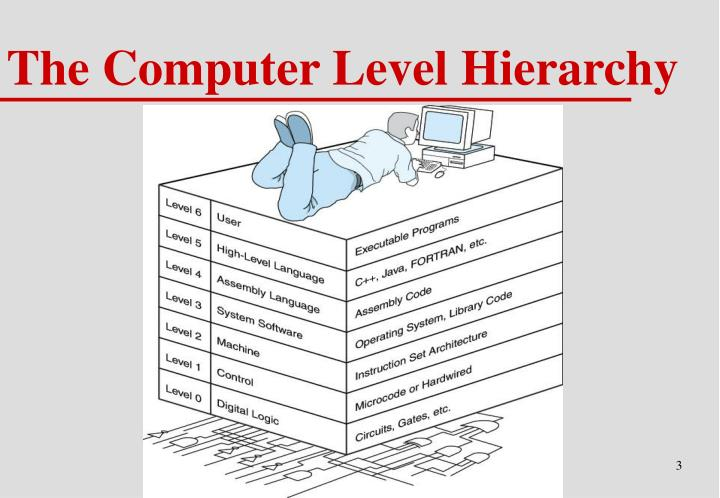 The computer level hierarchy