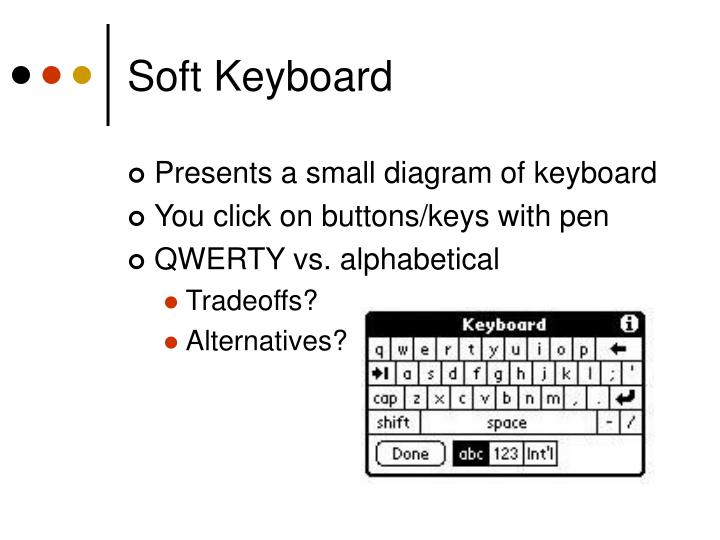 Soft Keyboard