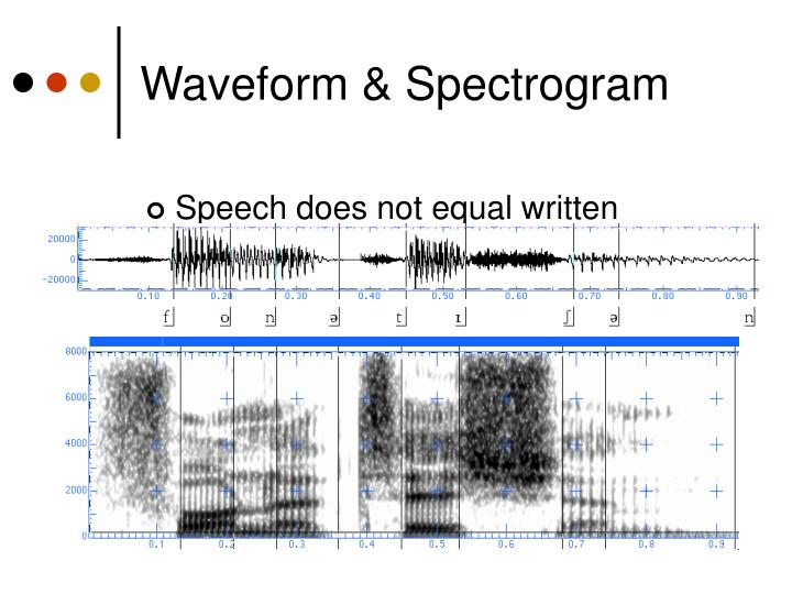 Waveform & Spectrogram