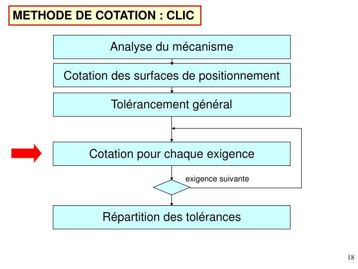 METHODE DE COTATION : CLIC