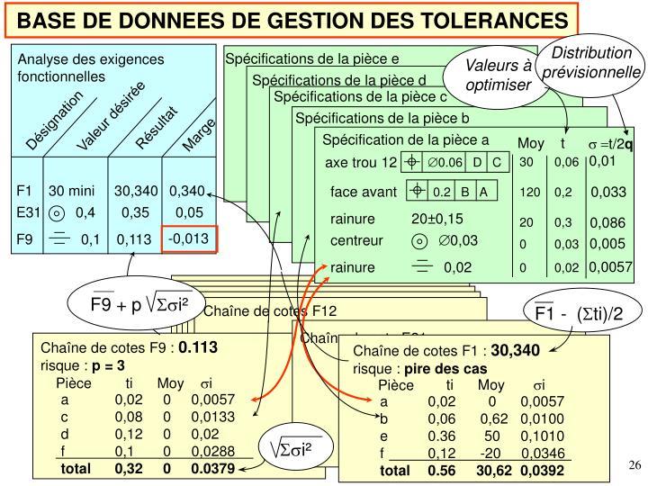 BASE DE DONNEES DE GESTION DES TOLERANCES