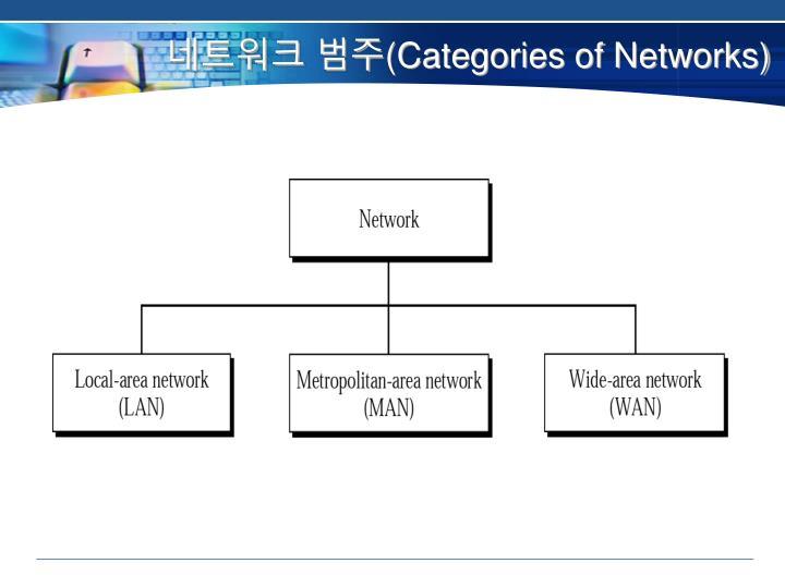 네트워크 범주