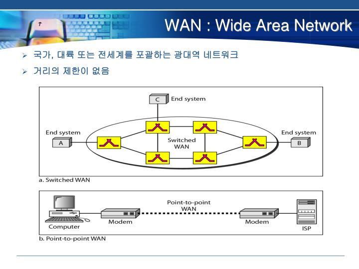 WAN : Wide Area Network