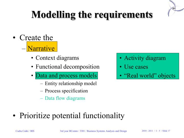 Modelling the requirements