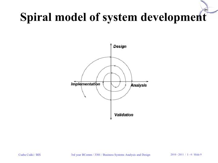 Spiral model of system development