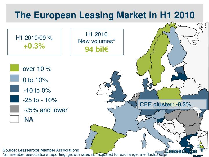 The European Leasing Market in H1 2010