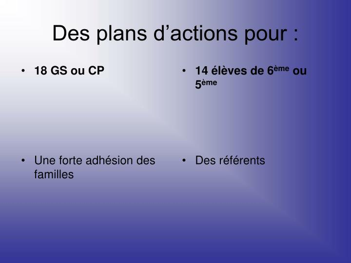 Des plans d'actions pour :