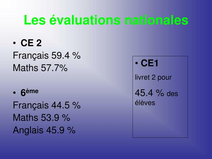 Les évaluations nationales